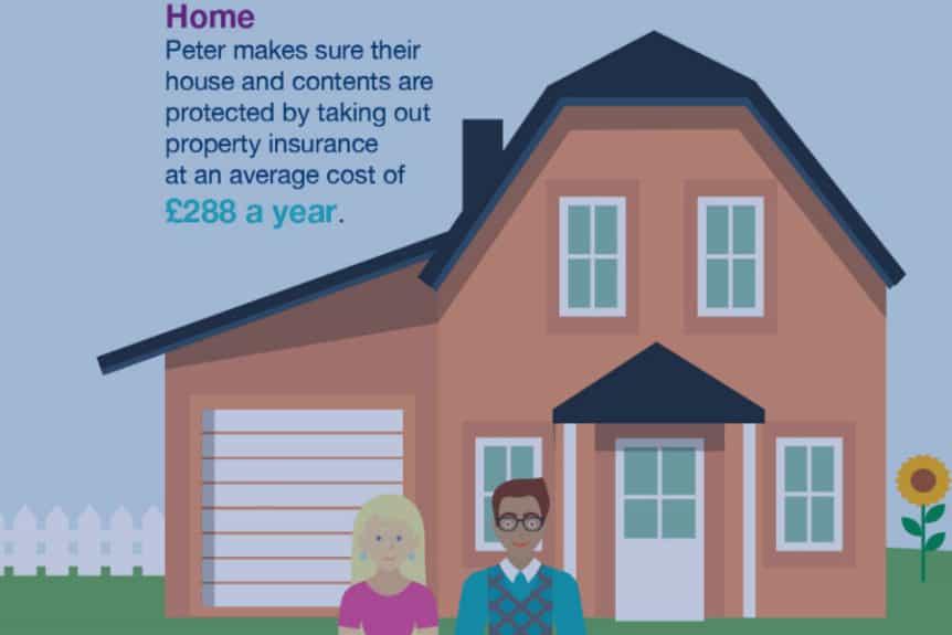 property-insurance-statistics